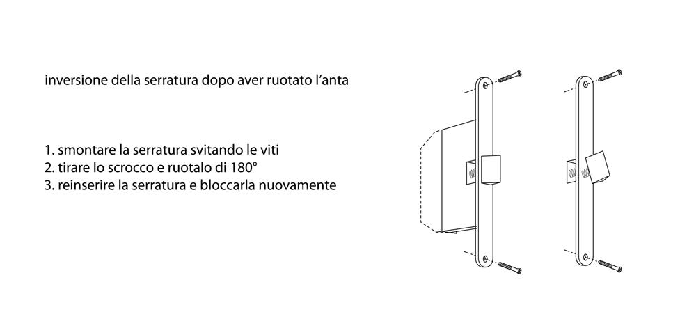 serratura porta interna